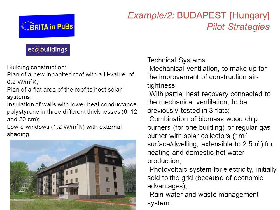 Example/2: BUDAPEST [Hungary] Pilot Strategies